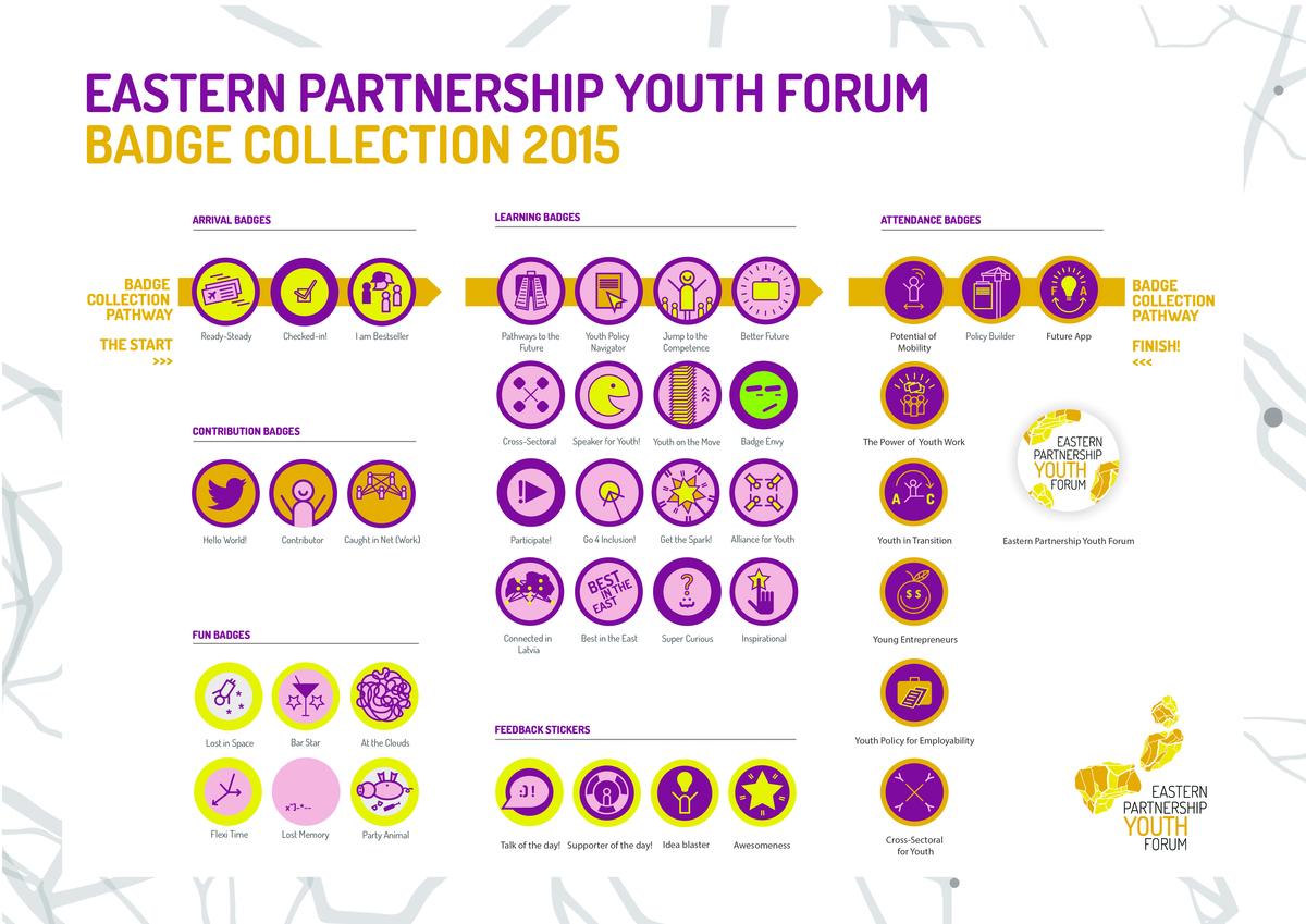 Eastern partnership youth forum